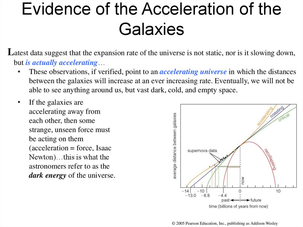 Evidence of the Acceleration of the Galaxies