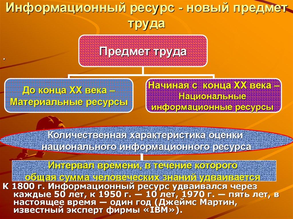 pdf Basic Physics