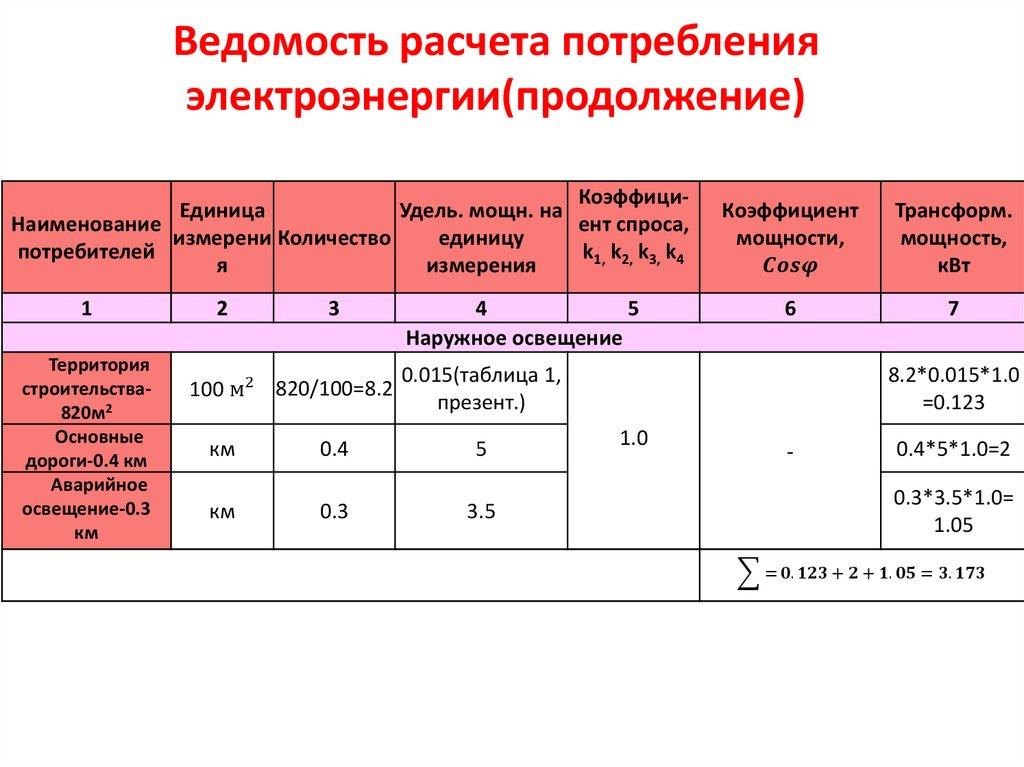 view Российское