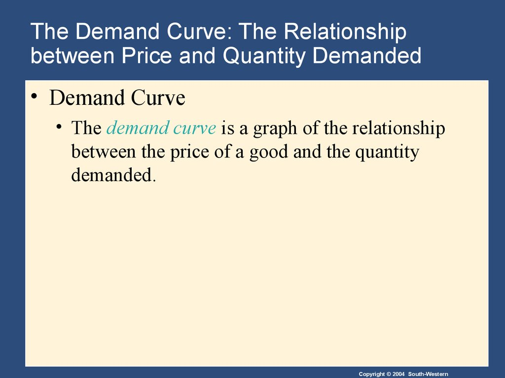The Demand Curve: The Relationship between Price and Quantity Demanded