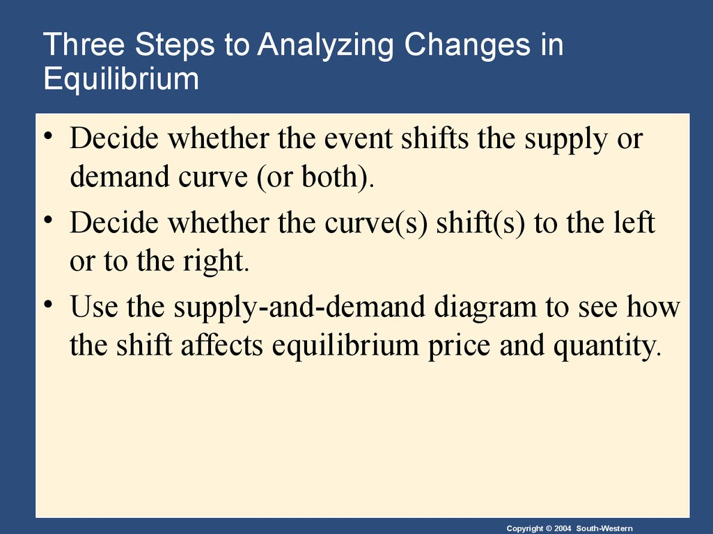 Three Steps to Analyzing Changes in Equilibrium