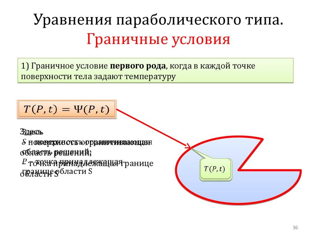 ebook multiparameter