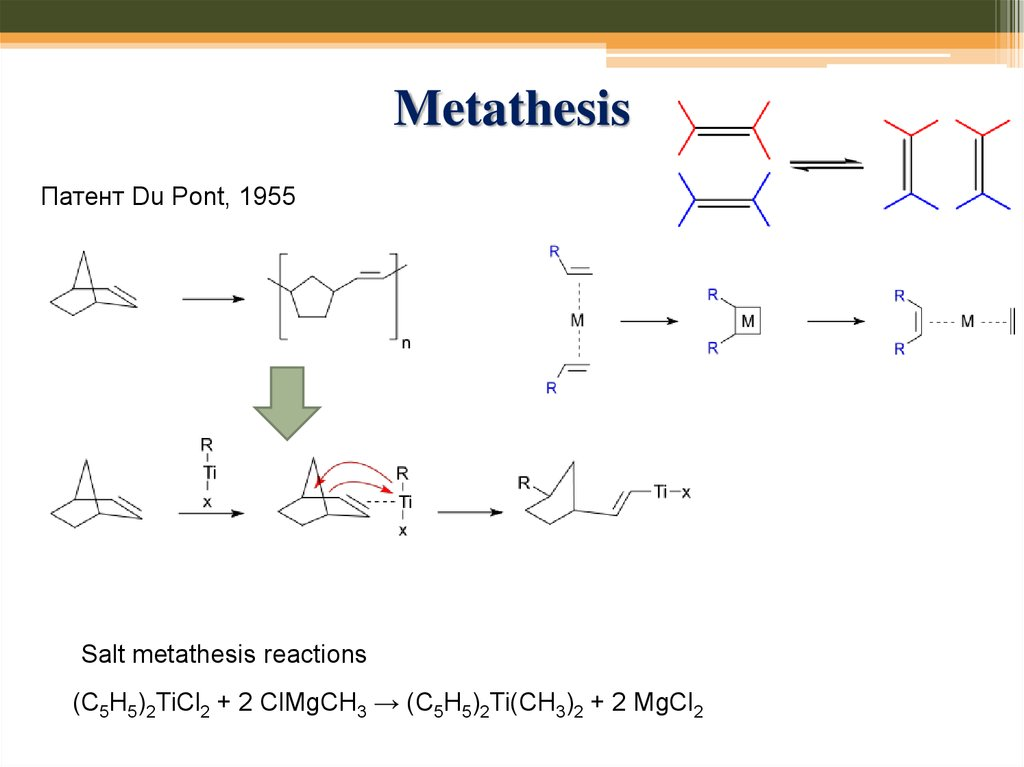 metathesis water 2014-02-24  metathesis to form the cyclized product, regenerating the catalyst upon recoordination of the phosphine  rcm in methanol and water substratea productb solvent catalyst conversionc ae = co 2et b5 mol% catalyst (5- or 6-ru.