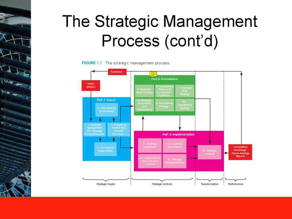 strategic management reading 5 1 51 the establishment phase of the employment cycle —  the human resource management function — the employment cycle  business strategy,.