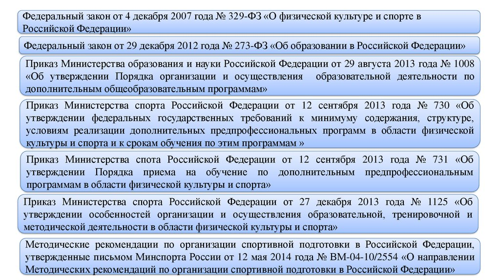 Мау до «дом детского творчества» кемеровского муниципального.