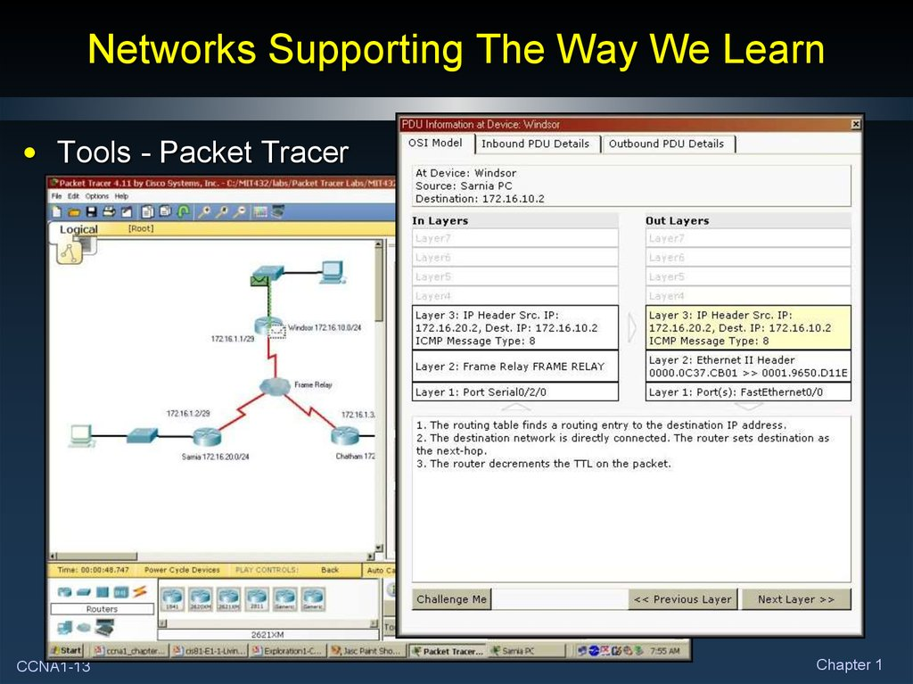 Networks Supporting The Way We Learn
