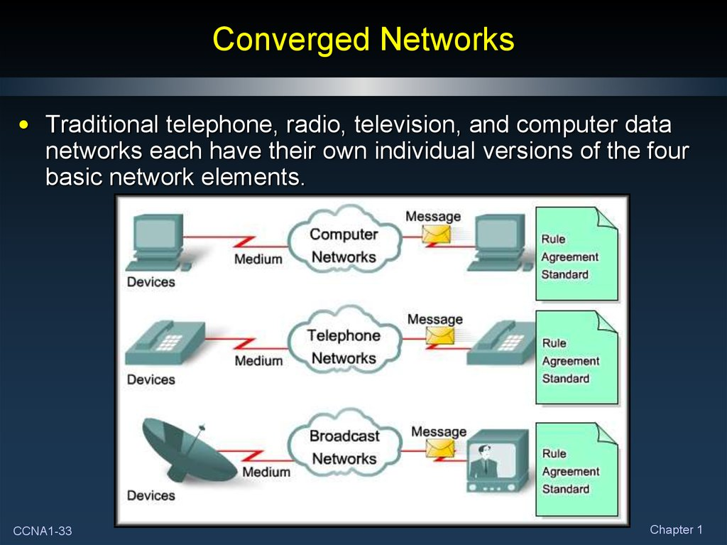 converged networks Converged networks, which incorporate im, multimedia e-mail, voice and streaming media, web and videoconferencing, unified collaboration and more, offer compelling benefits such as increased levels of utilization for data center resources while also reducing equipment and management costs.