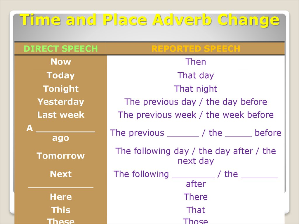 Time and Place Adverb Change