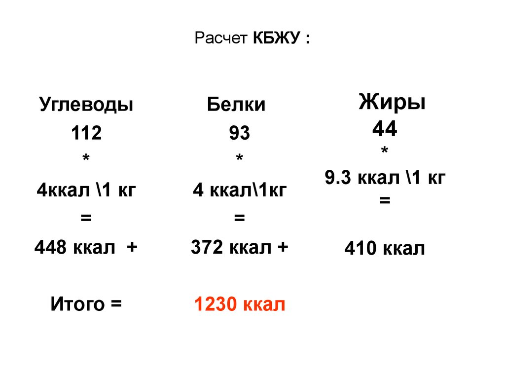 суточная норма бжу для похудения калькулятор
