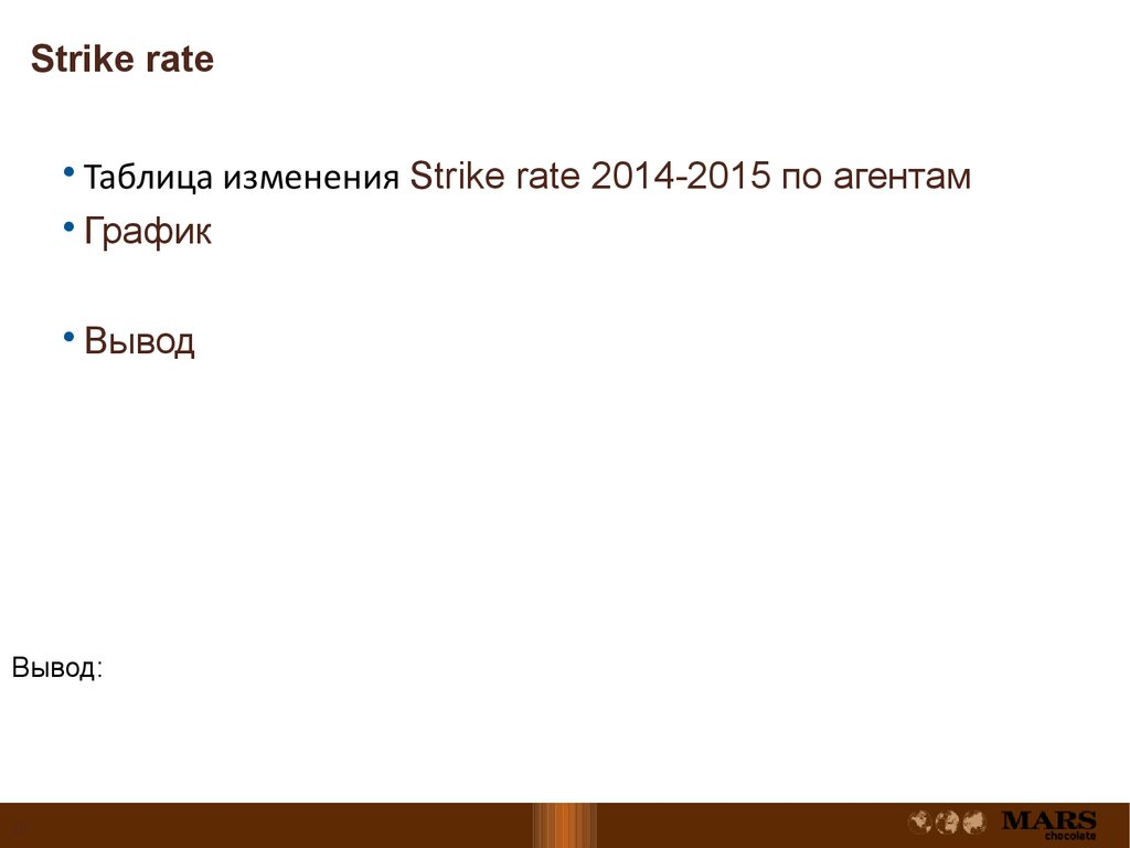Strike rate