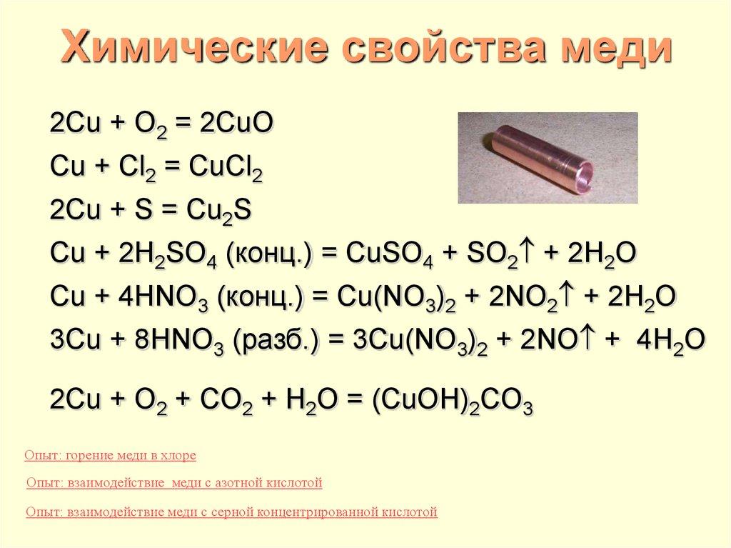 медь химические и физические свойства поставщиками
