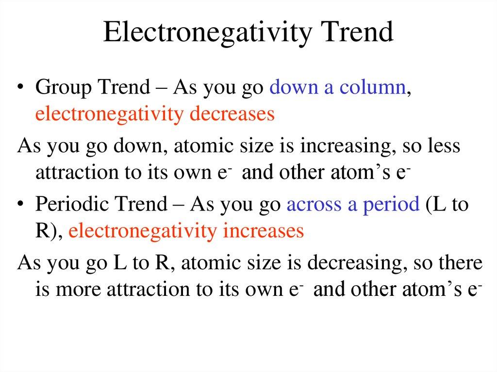 Electronegativity Trend