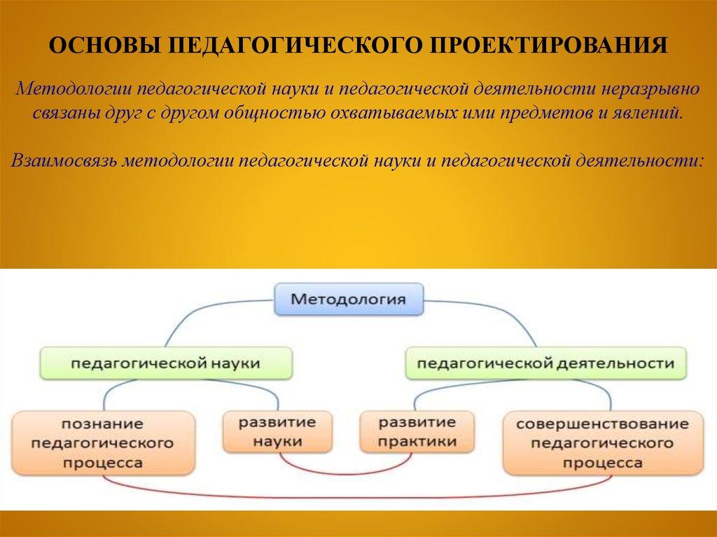 book Человек