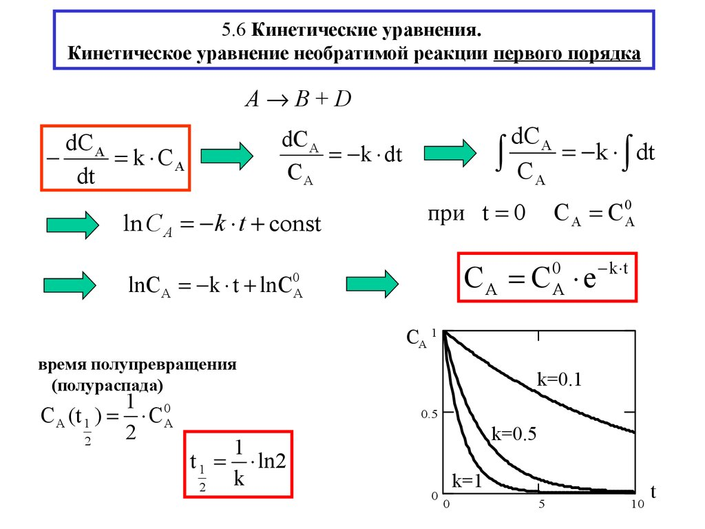 kinetic reaction In conventional kinetic methods, in which the reactants are mixed and homogenized by simple addition and shaking, and the progress of the reaction measured by analytical or physical methods the time of mixing has to be short, relative to that of the reaction.
