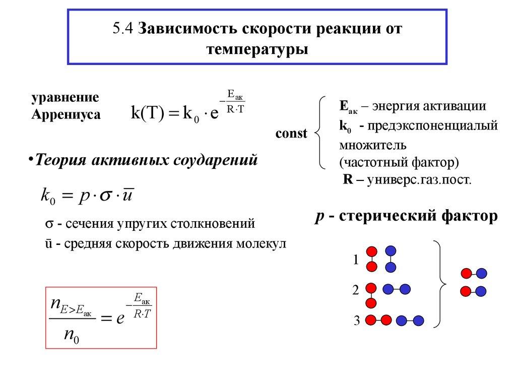buy Handbook of