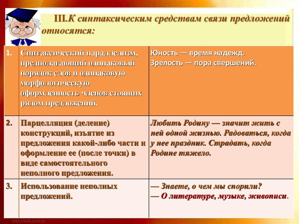 download Medical Management of