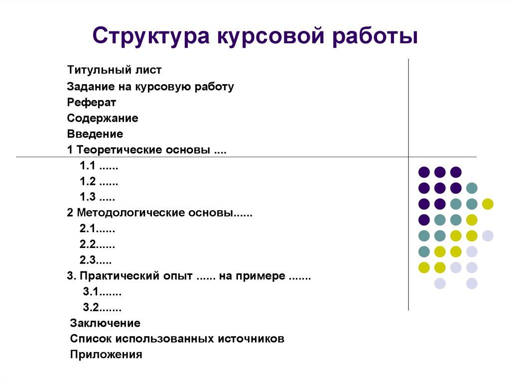 Требования к курсовой работе презентация онлайн Требования к курсовой работе Стандарты оформления Структура курсовой работы
