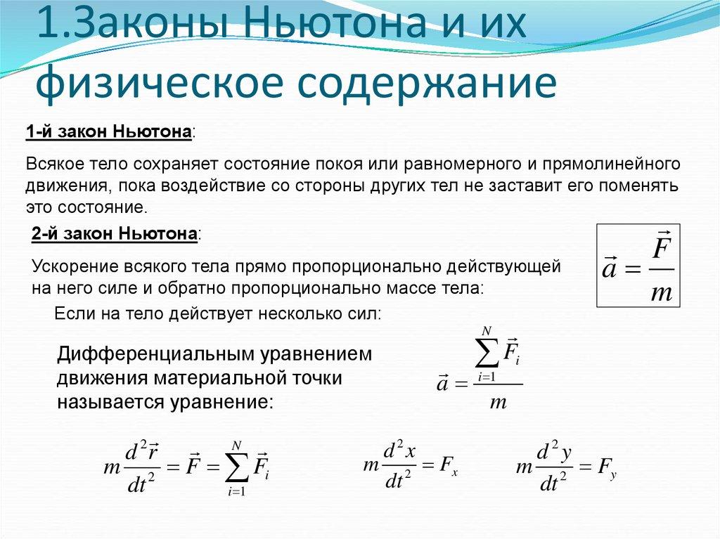 традиционном белорусском интересные картинки к физическим законам обычно приводит голубому