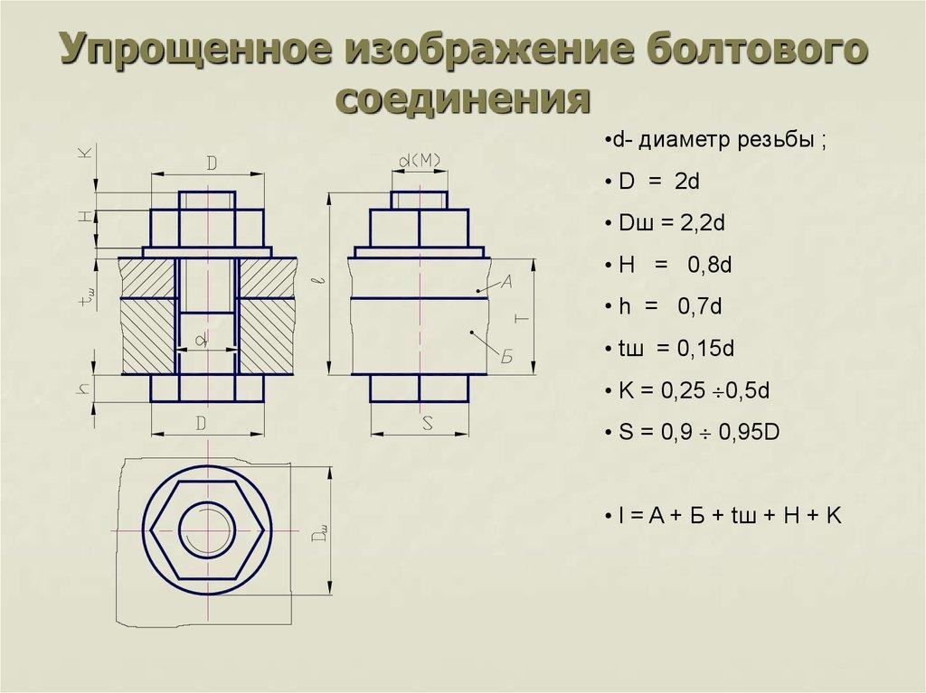 схема расчета длины болта картинки смени последнюю