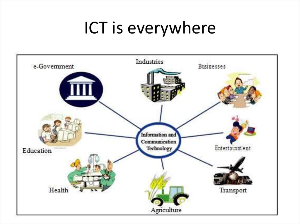 a chapter by chapter critique of the first draft of information and communication techologies ict po Available information and communication technologies  tanzania's national ict policy of 2003 was promulgated by the  chapter 1 10 introduction information.