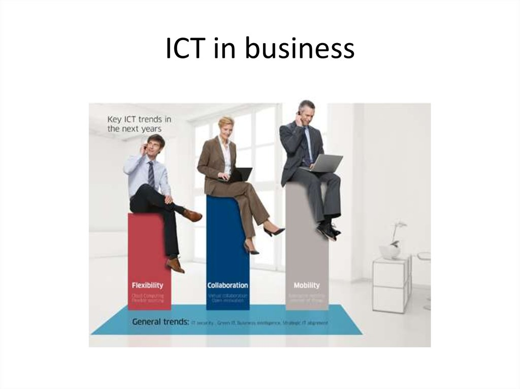 ICT in business