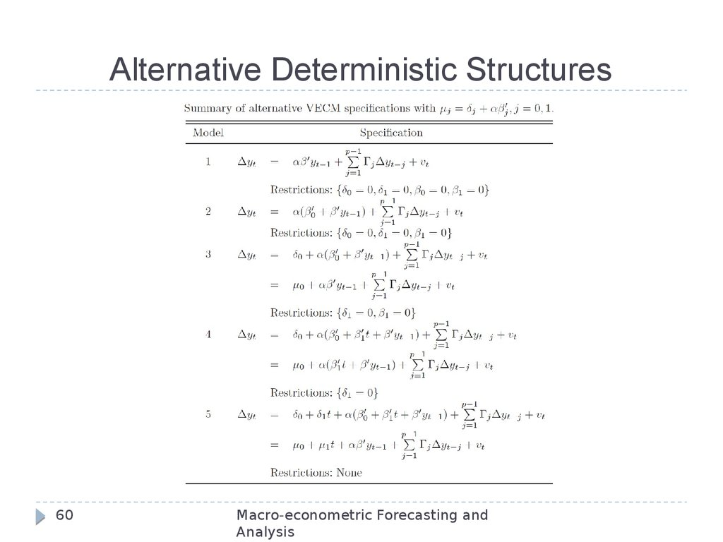 Alternative Deterministic Structures