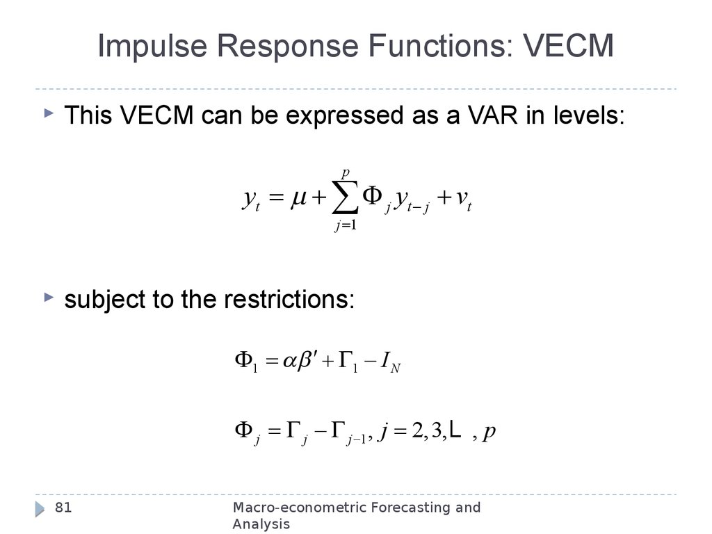 Impulse Response Functions: VECM