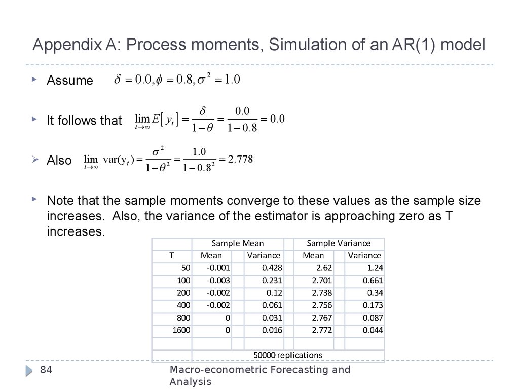 Appendix A: Process moments, Simulation of an AR(1) model