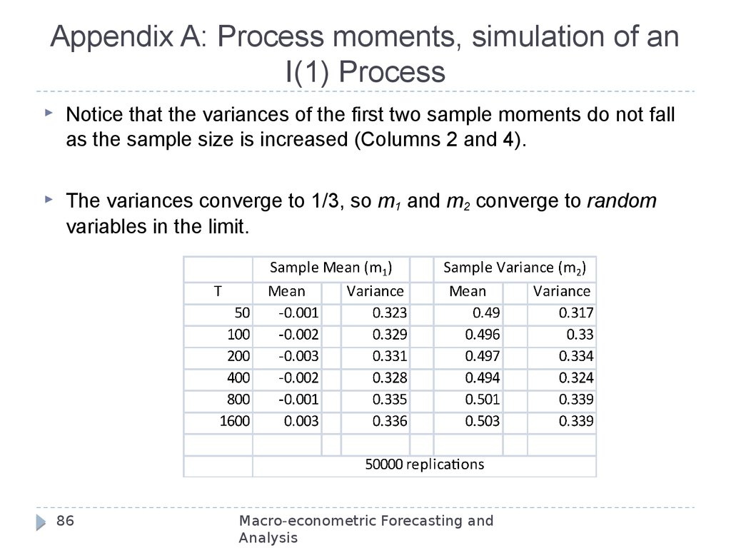 Appendix A: Process moments, simulation of an I(1) Process