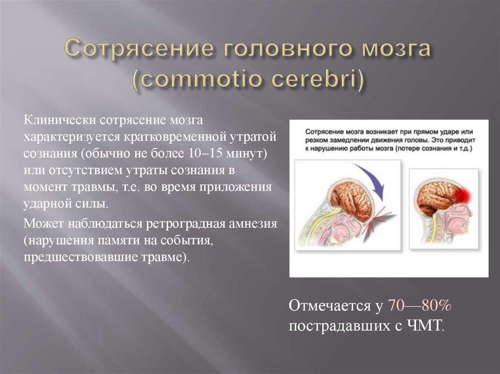 Сотрясение головы какой вред здоровью