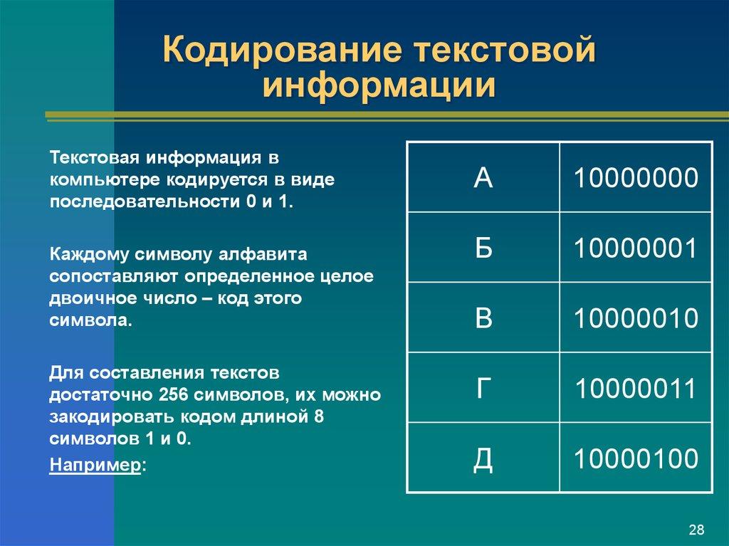 Тест кодирование и обработка текстовой информации