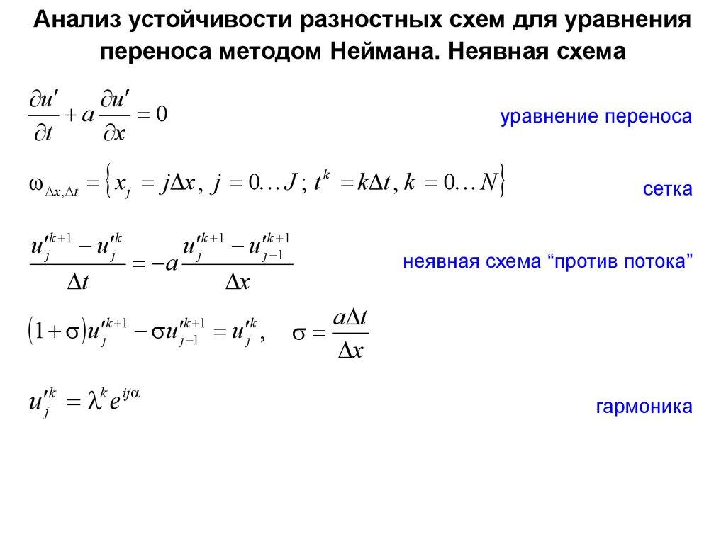 Метод гармоник исследования устойчивости разностных схем 629