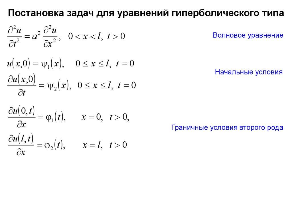 Решения задач по уравнениям в частных производных решение транспортные задачи с ограничениями