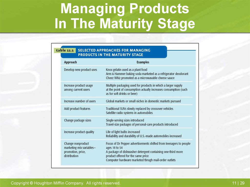 maturity stage in marketing