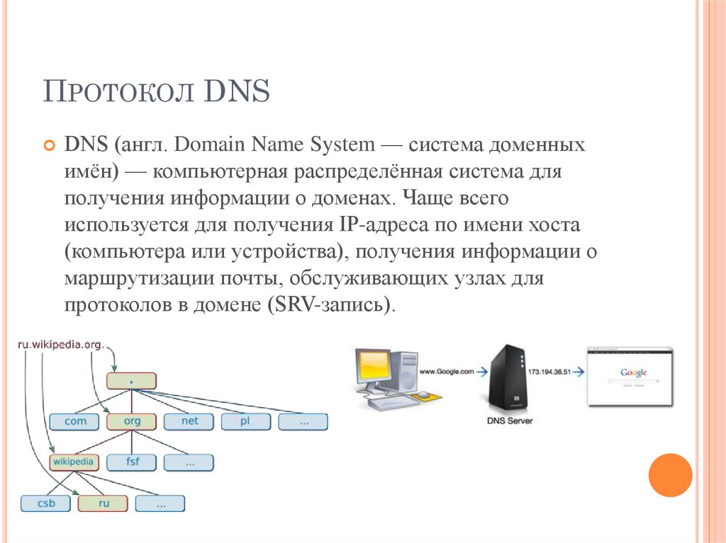 dns slides • distributing keys through dns: – use one trusted key to establish authenticity of other keys – building chains of trust from the root down.