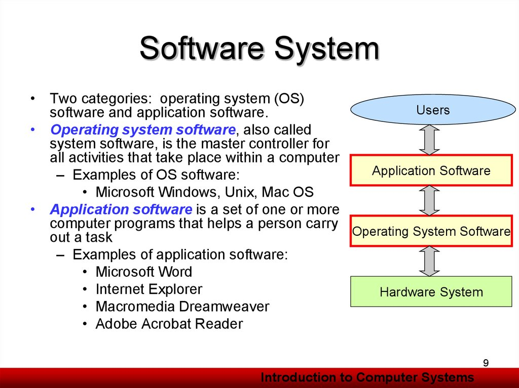 hardward and software essay 05122016  according to question 1, it required to give the reasons of selecting computer hardware and software for the organization an important manag.
