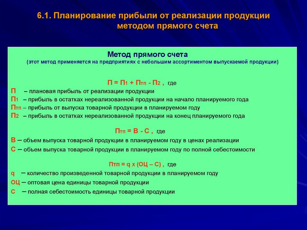 ebook Корпоративный тайм менеджмент: энциклопедия решений