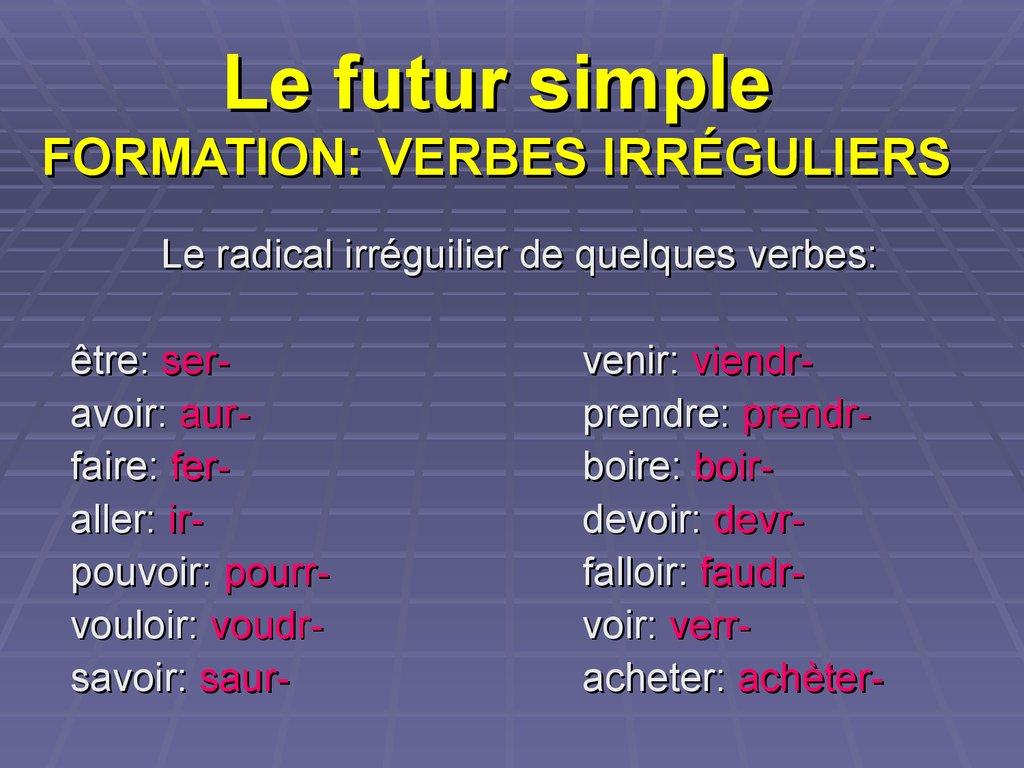 Futur Simple Francuzkij Yazyk Prezentaciya Onlajn