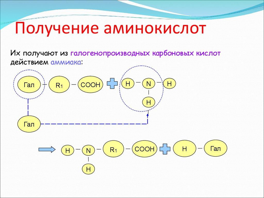 определение группы соединения