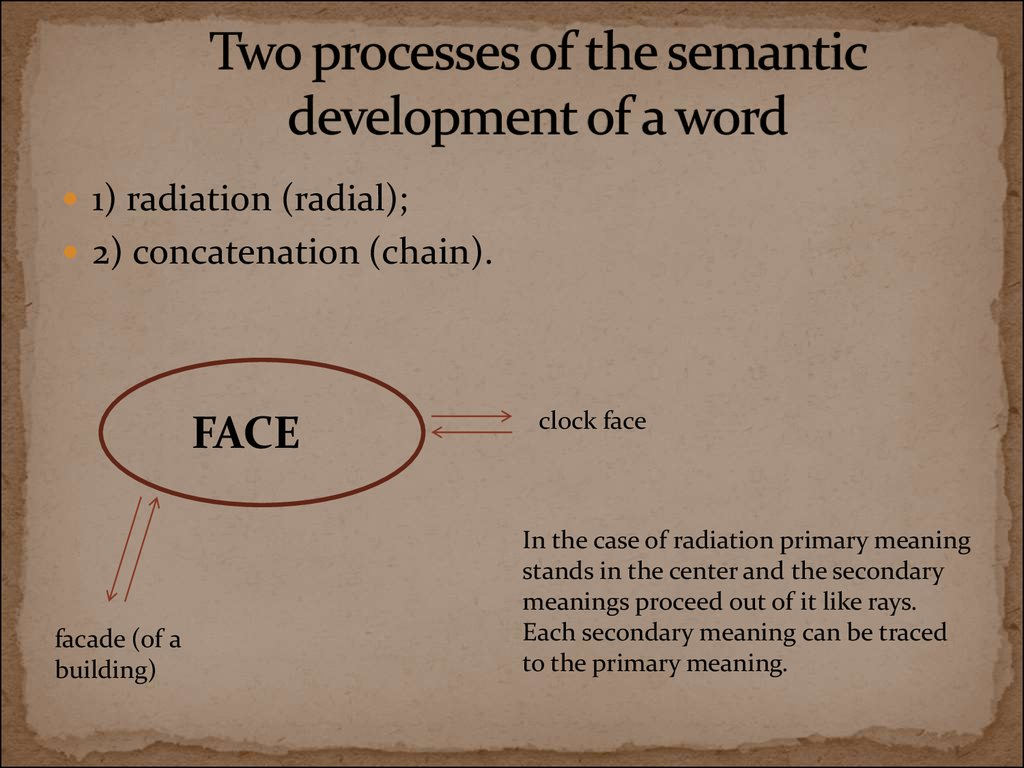 Two processes of the semantic development of a word