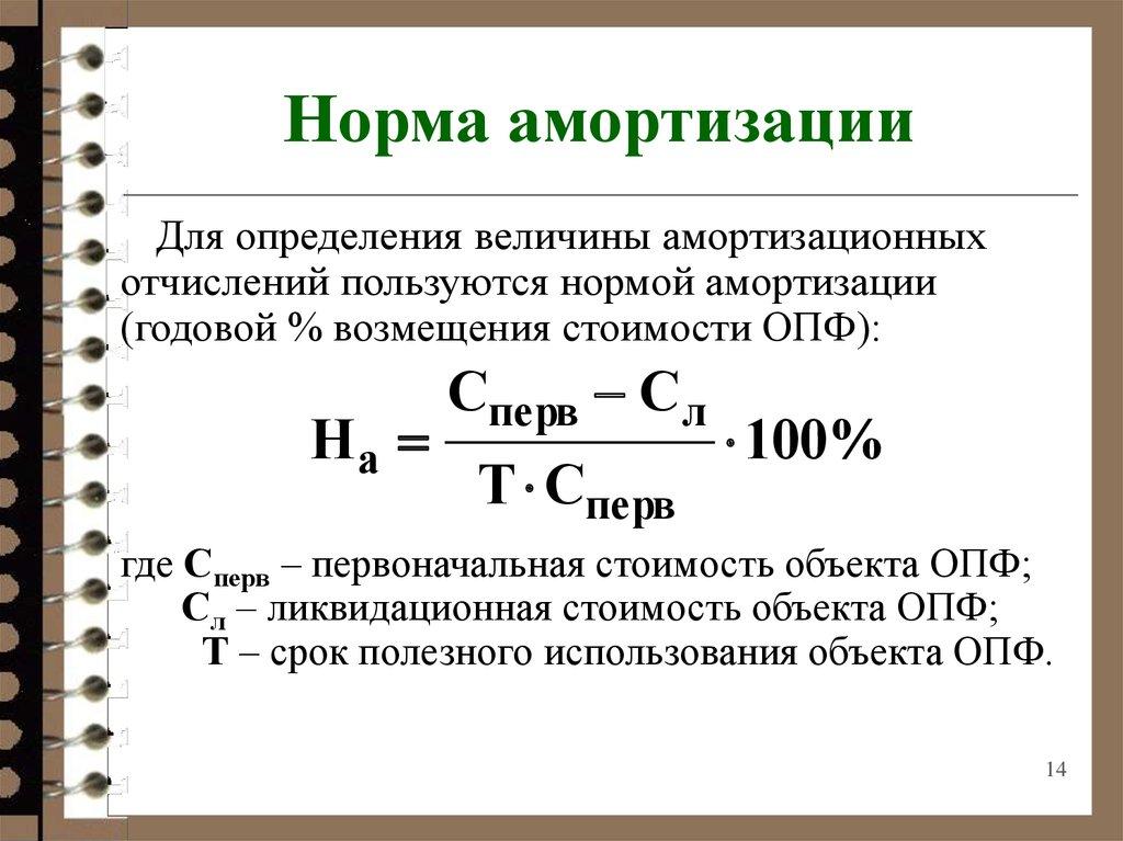 Амортизация Основных Фондов Методика Расчета Амортизационных Отчислений Шпаргалка