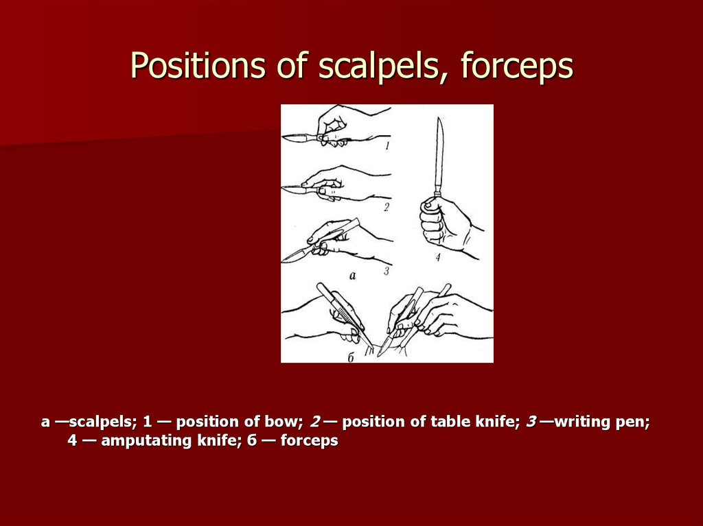 Positions of scalpels, forceps