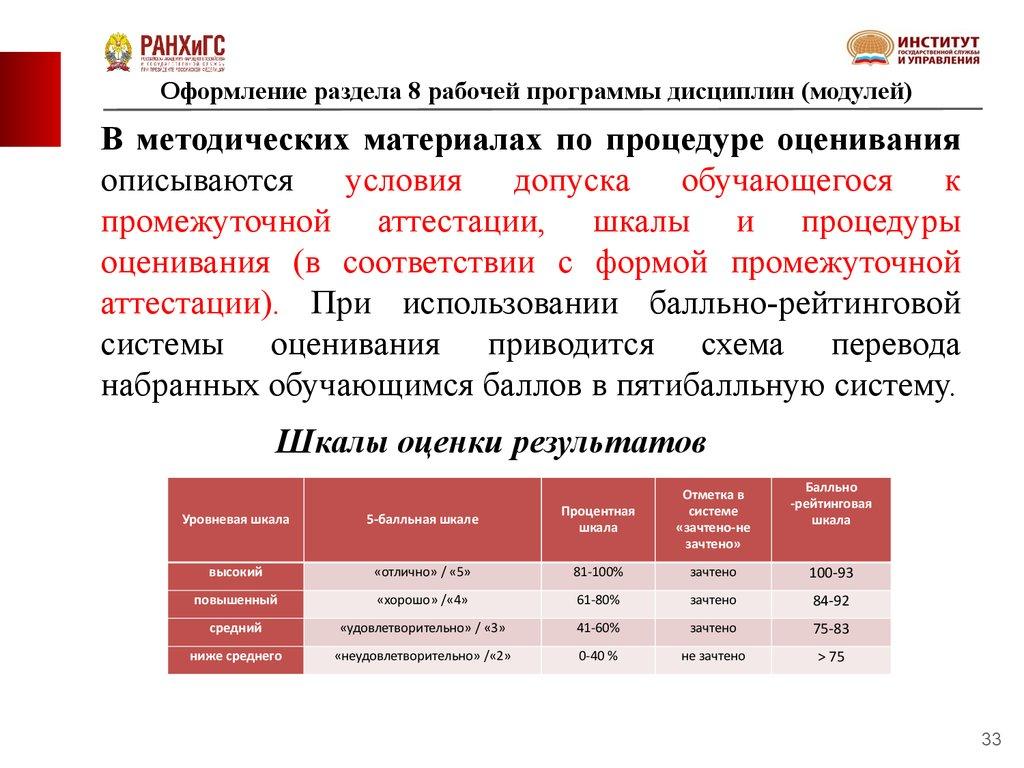 показатели и критерии оценивания компетенций