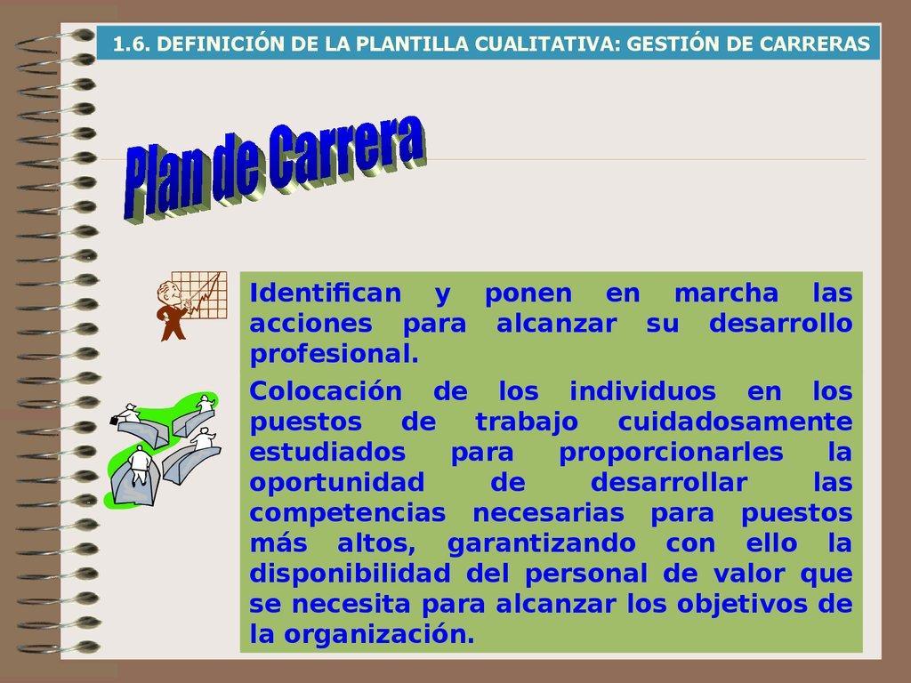 Planificación y diseño de puestos de trabajo. (Tema 3) - online ...