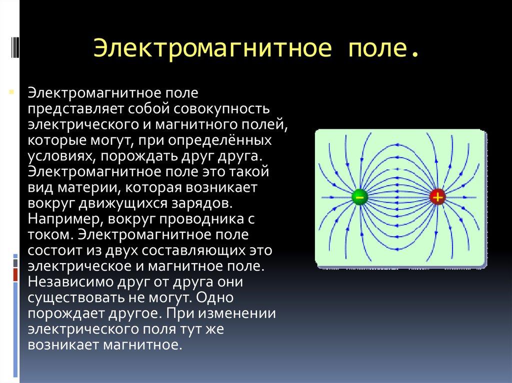 картинки электрического поля земли время, когда оливки