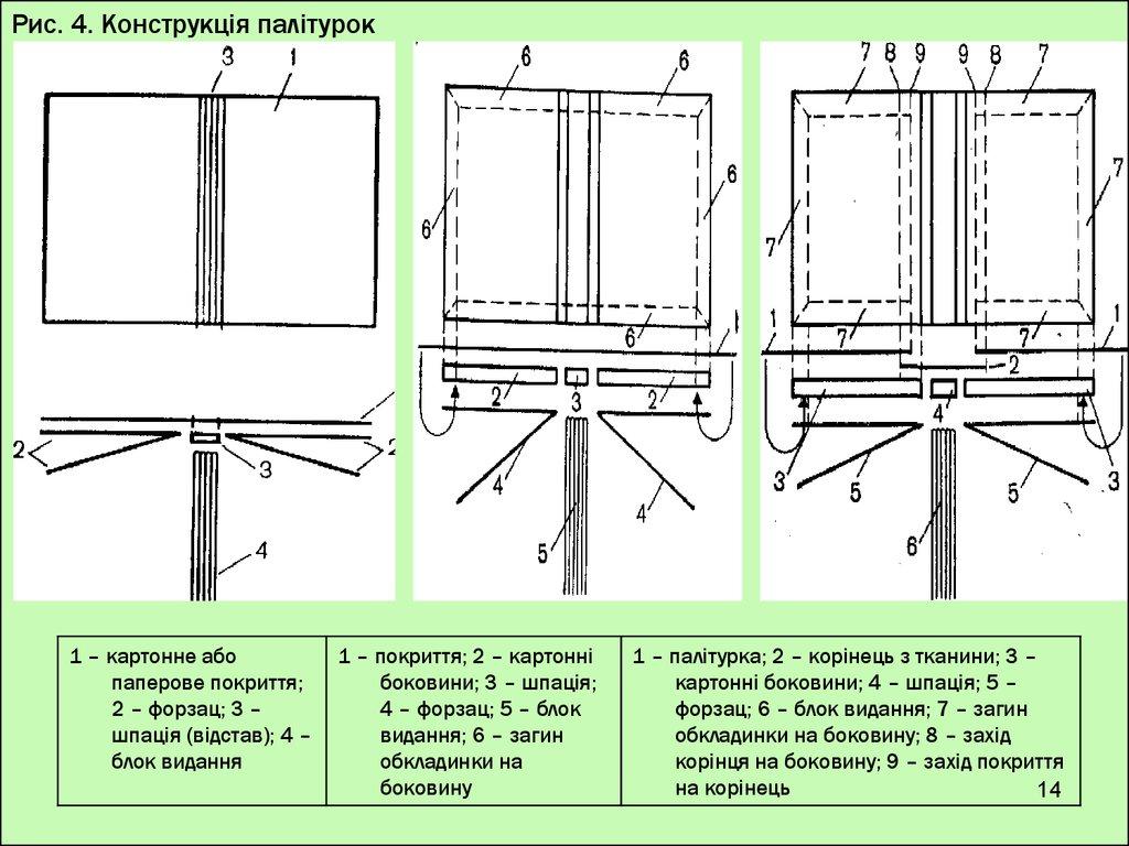 Ігрові автомати в Челябінську