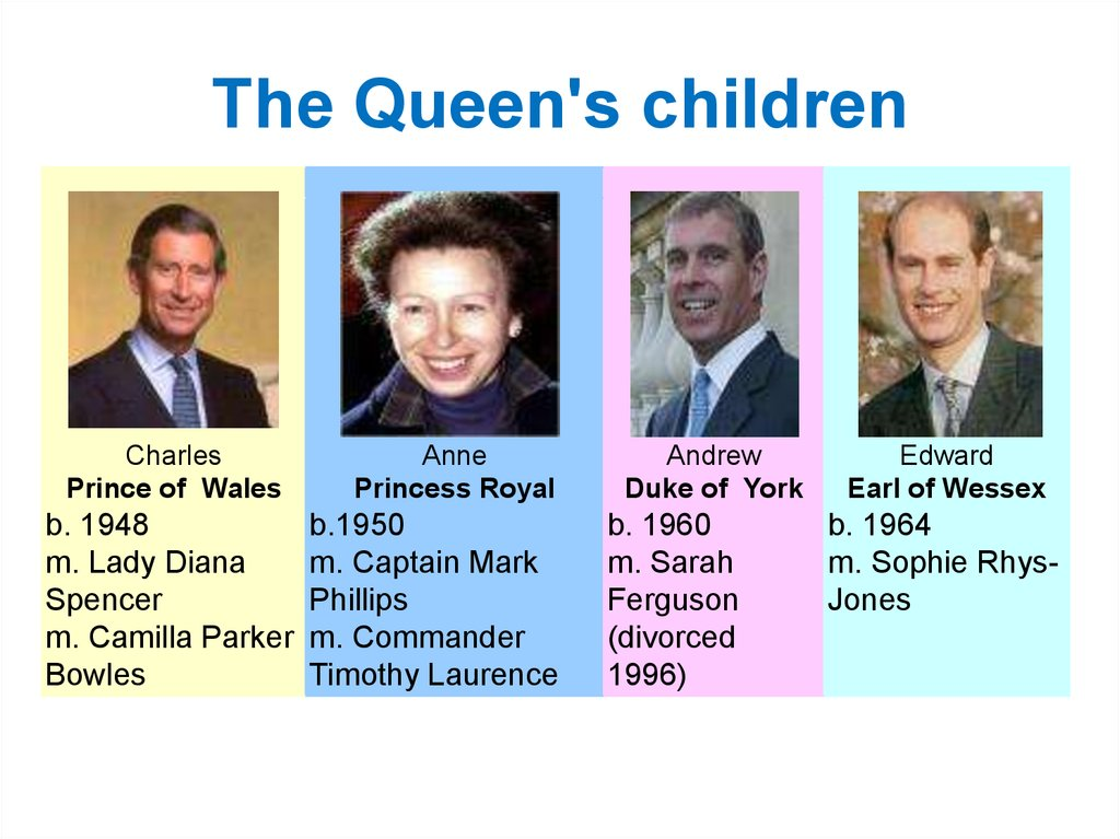 The Queen's children