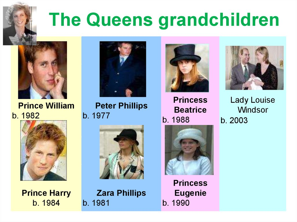 The Queens grandchildren