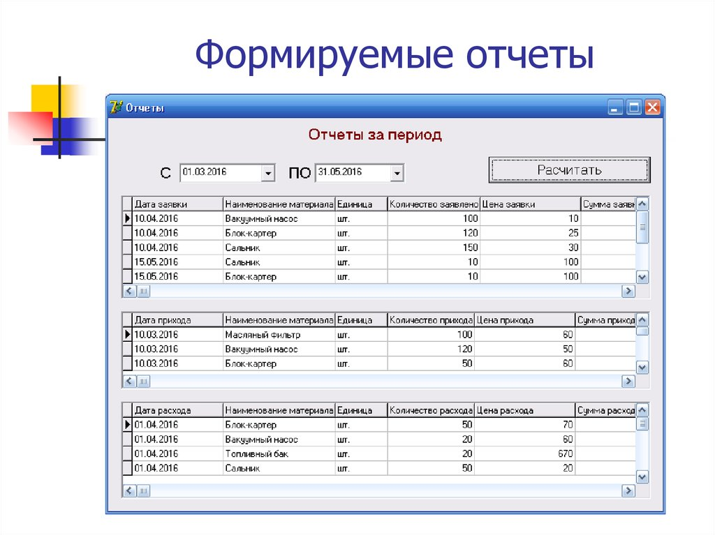 C автоматизации учета продаж битрикс24 хранилище данных