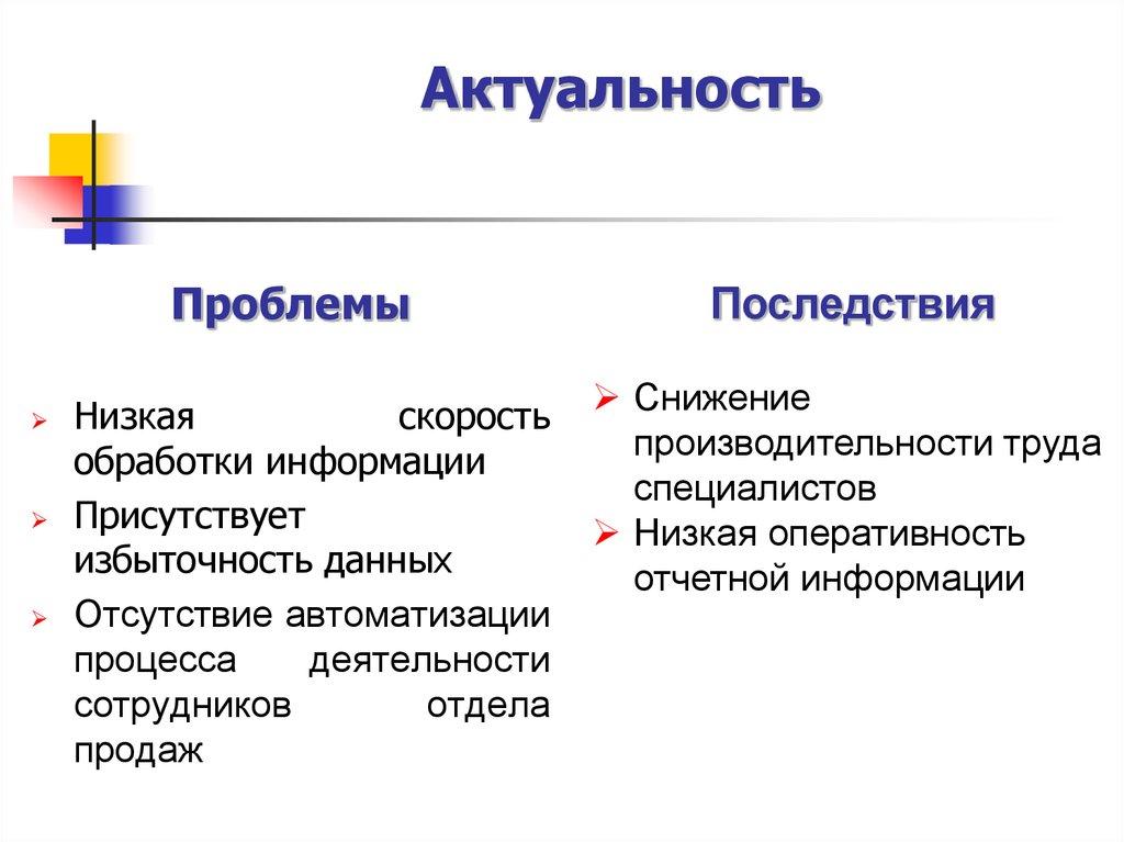 Автоматизация учета продажи товаров на предприятии оптовой торговли битрикс 24 как сделать смс рассылку